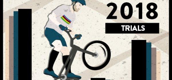 UCI TRIALS WORLD CUP  Vermiglio, 25-26 agosto 2018